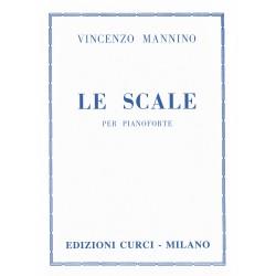 EC6724 SCALE, LE