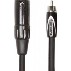 RCC-10-RCXM 3 m cavo Black Series Roland